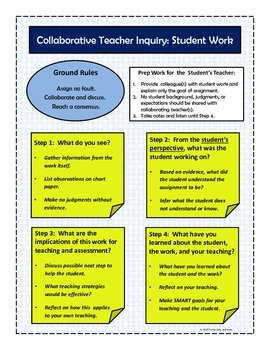 Cheat Sheets for Teacher Inquiry: Student Work (SLO & Dani