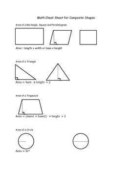 Cheat Sheet for Areas of Shapes