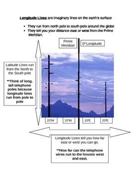 Cheat Sheet for Longitude Lines