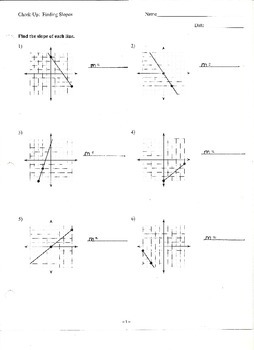 Check-Up:  Calculating Slope from Graphs, Points, Equations