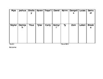 Checklist based on standard/ target skill.