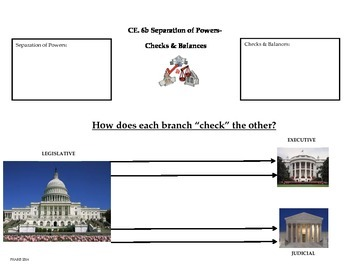 Checks & Balances notes (CE.6b)