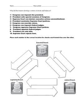 Checks and Balances Worksheet