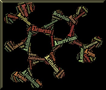 Chemistry Elements Vocabulary image for Classroom Decorati