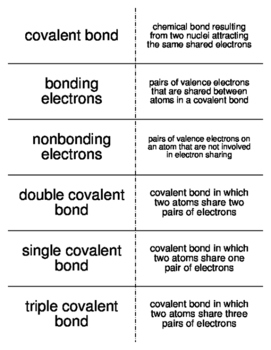 Chemical Bonding and the Covalent Bond Model Flash Cards f