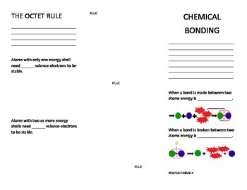 Chemical Bonding in Biology Foldable