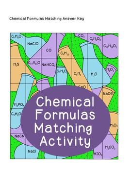 Chemical Formulas Activity Substances Matching Chemistry
