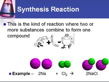 Chemical Reactions - Chemical Reactions Unit