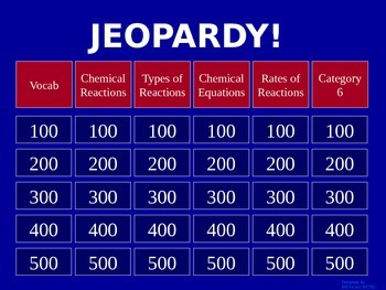 Chemical Reactions - Jeopardy Review Game