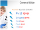 Chemical Research PPT Template