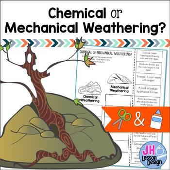 Chemical Weathering or Mechanical Weathering?  Cut and Pas