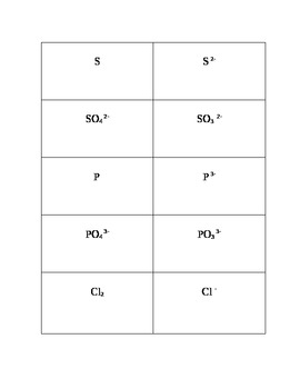 Chemistry: 20 Elements, Ions and Polyatomic ions Flash Car