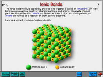Chemistry Chapter 14: Chemical Bonds