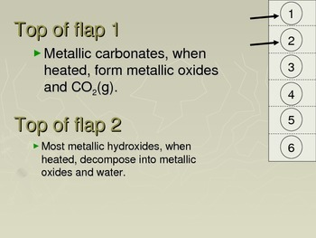 Chemistry Flip Notes: Types of Decomposition Reactions