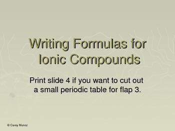 Chemistry Flip Notes:  Writing Ionic Formulas