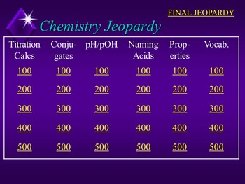 Chemistry Jeopardy Bundle-8 Review Games for High School C