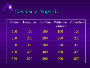 Chemistry Jeopardy-Naming Ionic and Covalent Compounds and