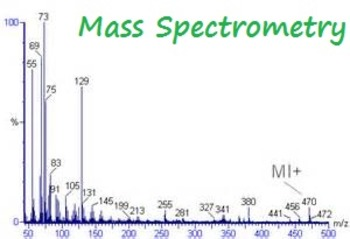 Chemistry: Mass Spectrometry