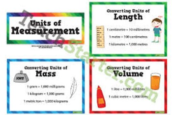 Chemistry Measurement Unit - Differentiated Learning