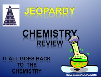Chemistry Review Jeopardy for Anatomy