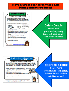 Chemistry Safety Bundle Plus Electronic Balance Management