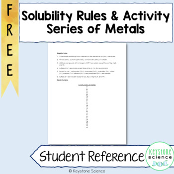 Chemistry Solubility Rules and Activity Series of Metals R