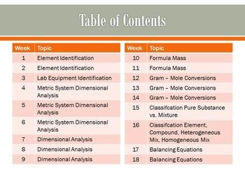 Chemistry Warmups Semester 1