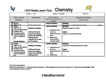 Chemistry week 15 lesson plans