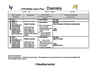 Chemistry week 23 lesson plans