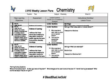 Chemistry week 31 lesson plans