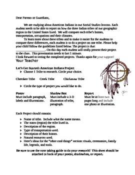 Cherokee Creek Chickasaw Tennessee Native American Researc