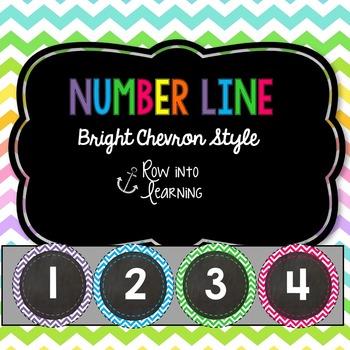 Chevon Brights - Number Line