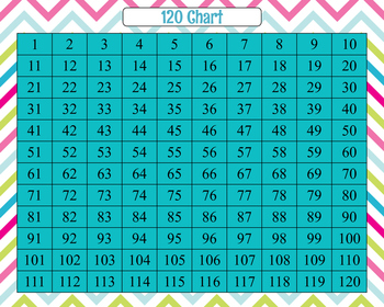 Chevron 120 Chart