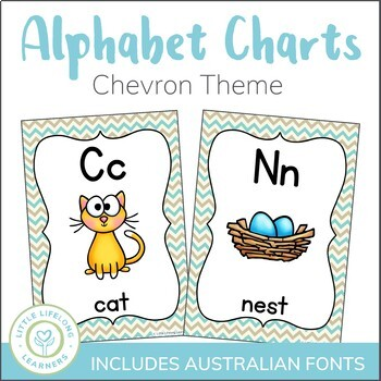 Chevron Alphabet Charts - Classroom Decor Posters - QLD an
