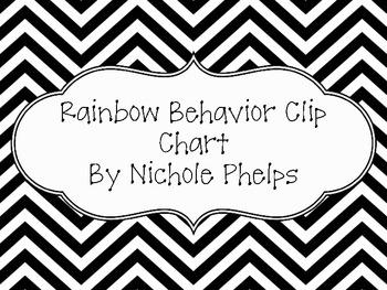 Chevron Behavior Chart