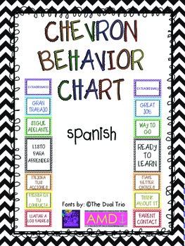 Chevron Behavior Chart (Spanish)