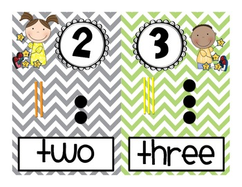 Chevron Mini Number Cards