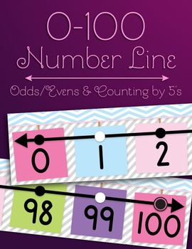 Chevron Number Line 1-100 - Odds/Evens and Counting by 5