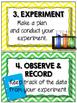 Chevron Scientific Method Posters