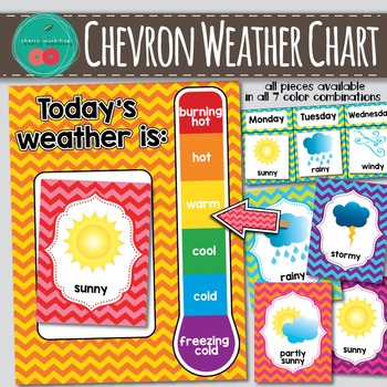 Chevron Weather Chart