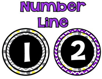 Chevron and Polka Dot Number Line 5 inch circles