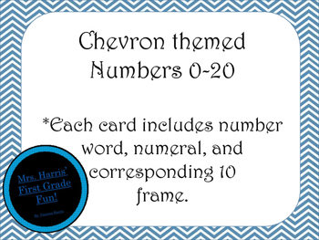 Chevron themed Numbers 0-20