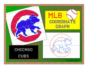 Chicago Cubs - MLB Coordinate Graph