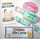 Chicken Life Cycle Pack, Including Journals, Labeling Page