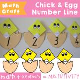 Number Line Craft Activity