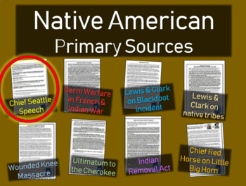 Chief Seattle's Speech - Native American Primary Source wi