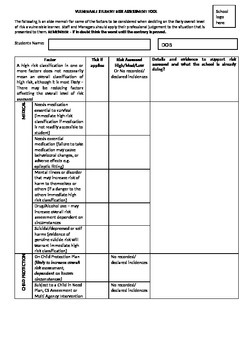 Child Protection & Safeguarding Risk Assessment/ Checklist
