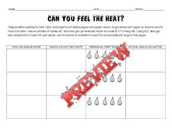 Chili Pepper Tasting Lab Evaluation Sheet for Culinary, Nu