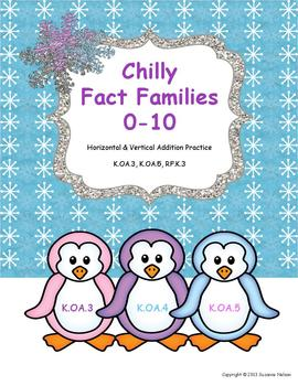 Chilly Fact Families