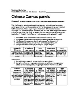 Chinese Canvas Panels